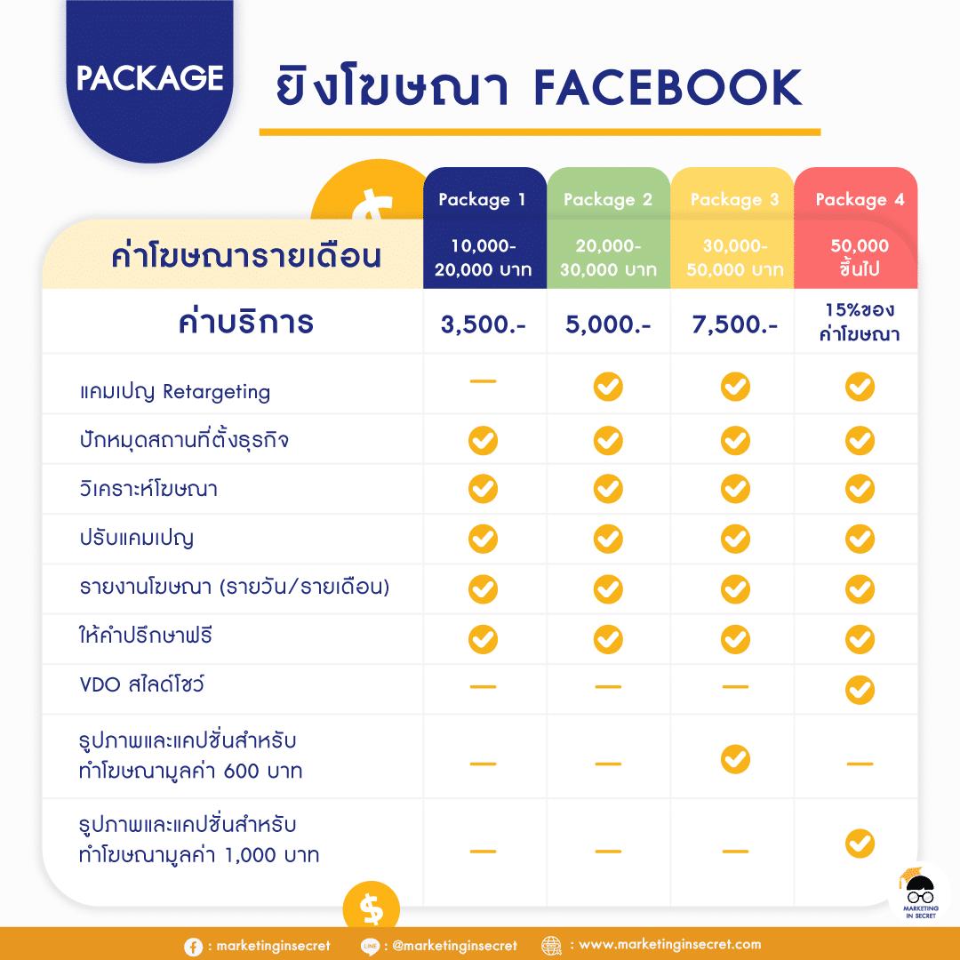 รับดูแลเพจ Facebook